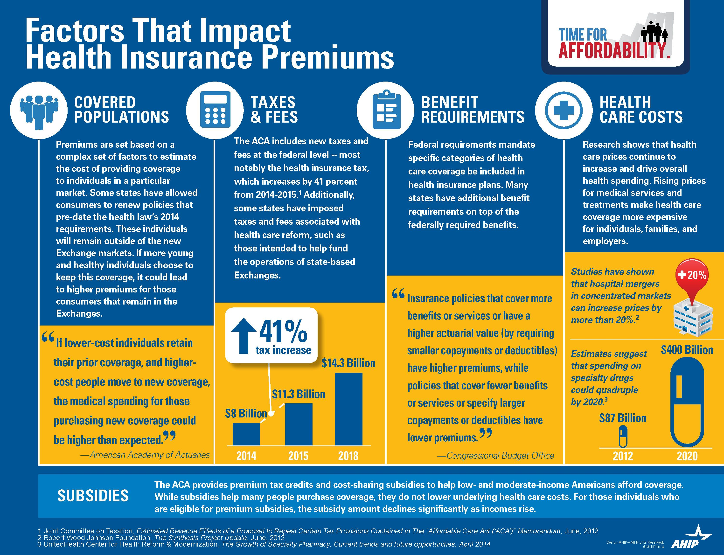 Uha Factors That Impact Health Insurance Premiums Health Insurance Supplemental Health Insurance Health