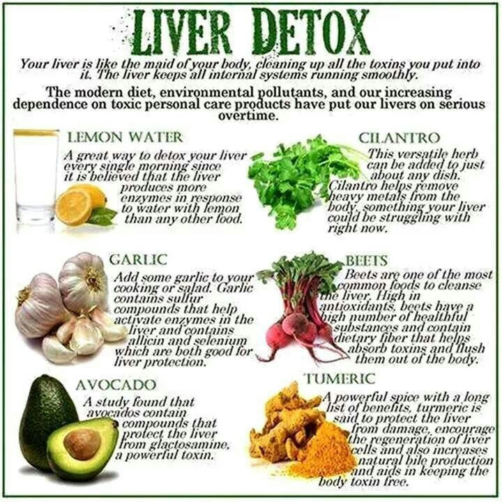 Liver detox foodsart health and wellness pinterest liver detox foodsart forumfinder Gallery