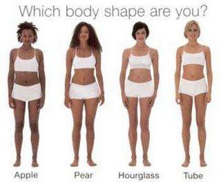 Best Jeans For Body Type Now I Just Have To Figure Out Which Body Type I Am Apple Body Shapes Pear Body Shape Body Shapes