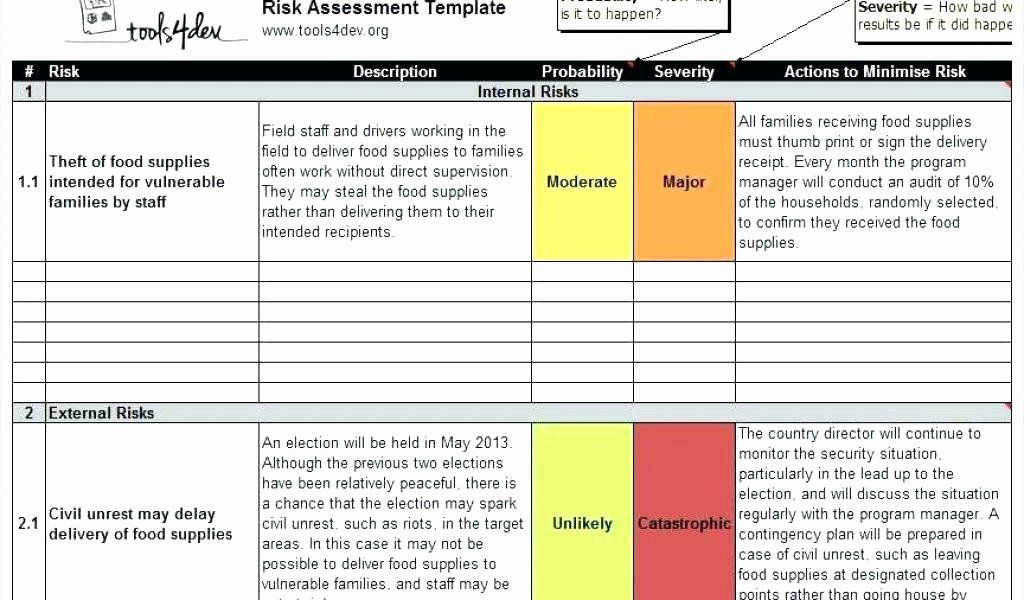 Template Of Indicators Report Sheet Download Scientific Throughout Intervention Report Template G Report Template Business Template Professional Templates