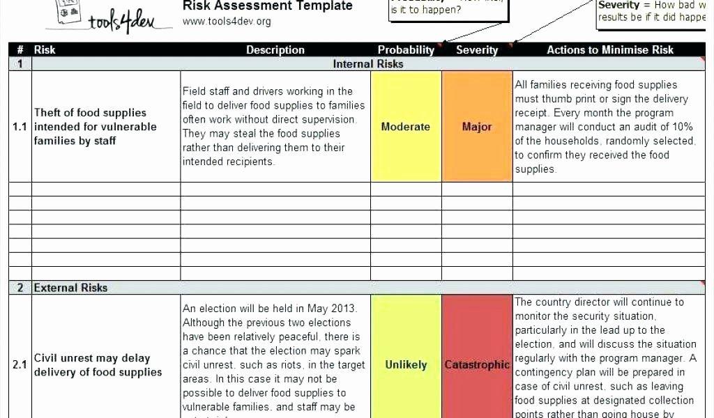 Risk Assessment Report Template Elegant Risk Report Template In 2021 Report Template Assessment Product Catalog Template