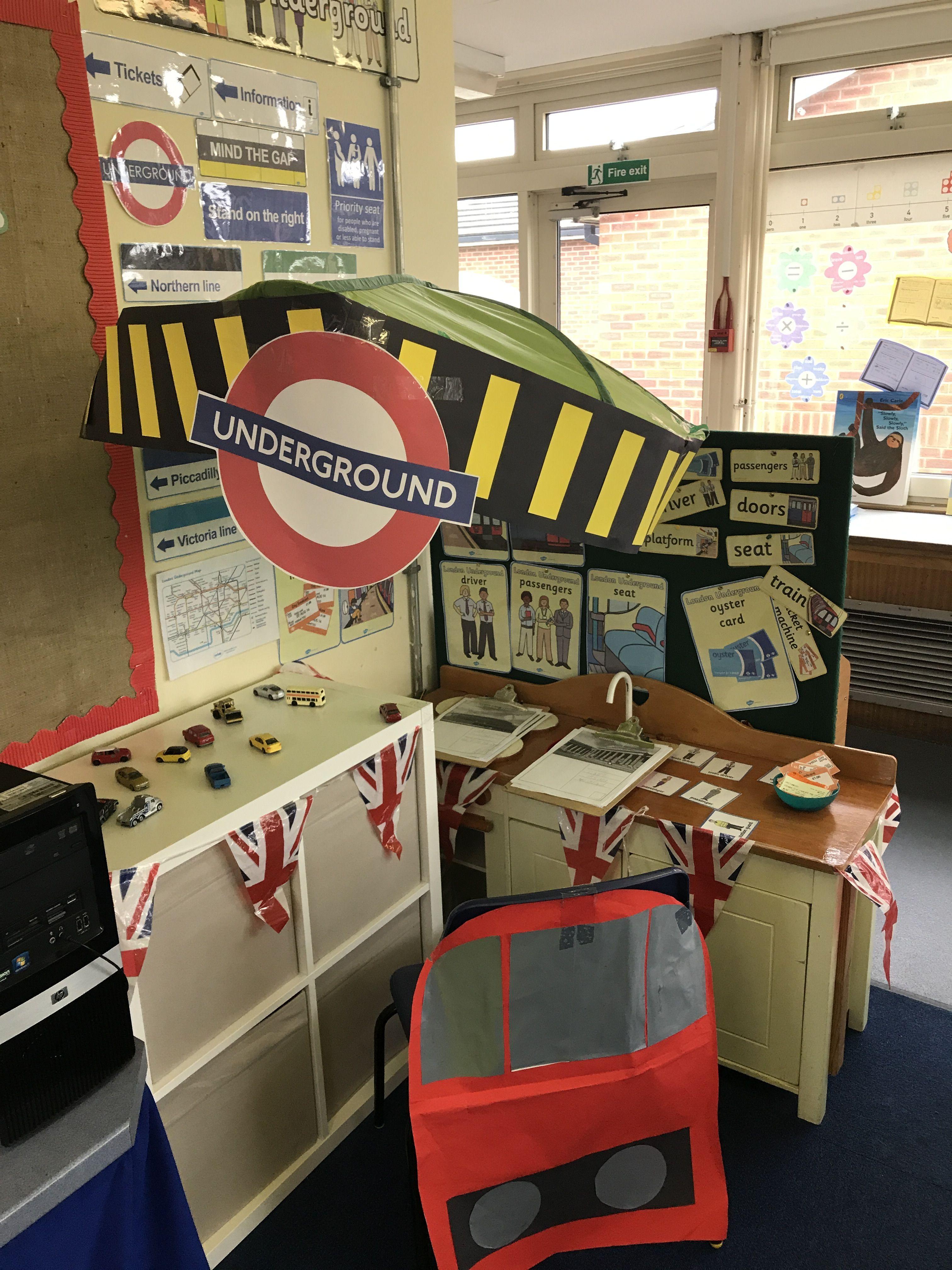 London Underground Role Play Tube Station London City