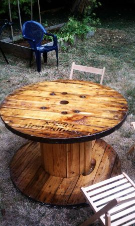 Spools Made Out Of Tables San Antonio Texas 1 For 30