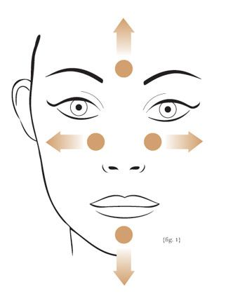how to make skin look flawless with foundation