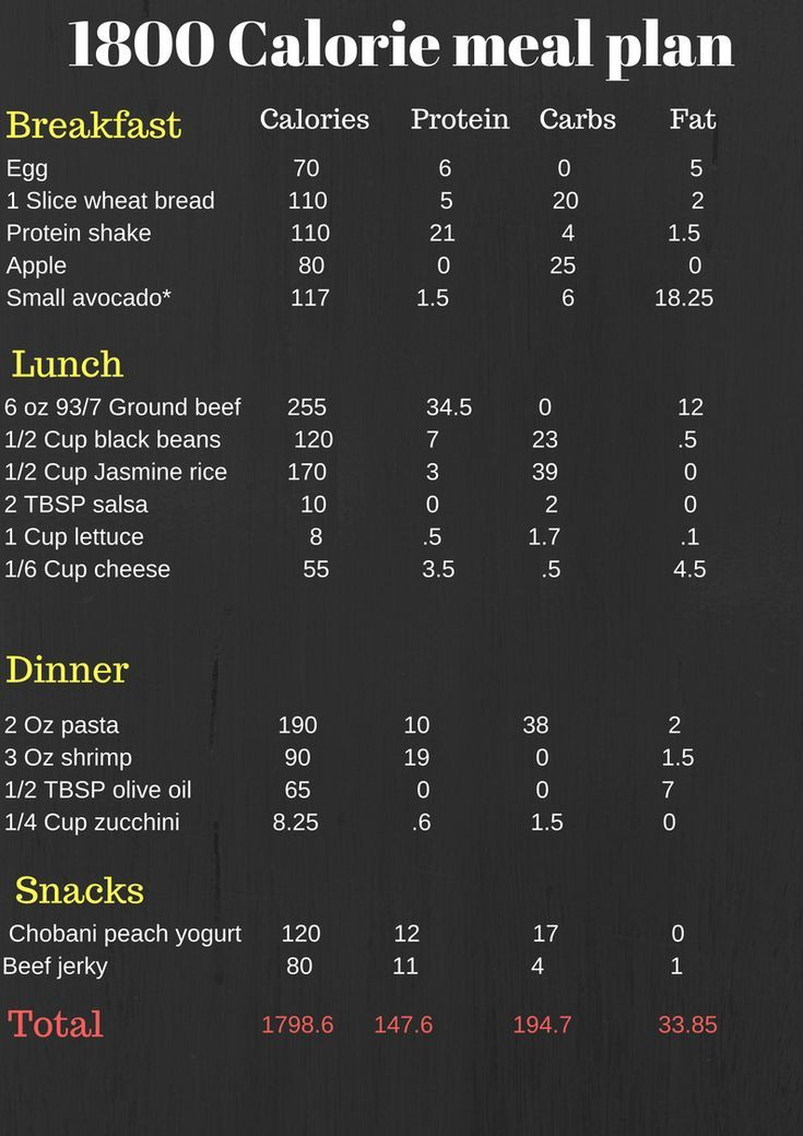 Meal Plans! 1800 Calorie Meal Plan With