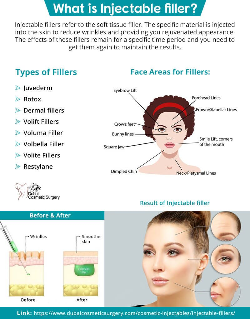 Pin on Skin Treatments(Skin tightening,Skin whitening skin