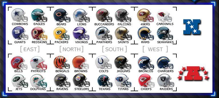 All 32 Nfl Team Helmets 32 Nfl Teams Nfl Nfl Playoffs