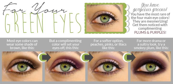 Eye Popping Shadows Green Eyes Png 724 354 Green Eyes Pop Make Eyes Pop Blue Eyes Pop