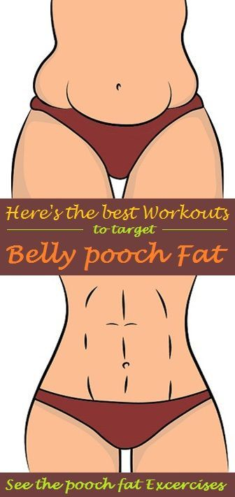 How to burn body fat workouts image 1