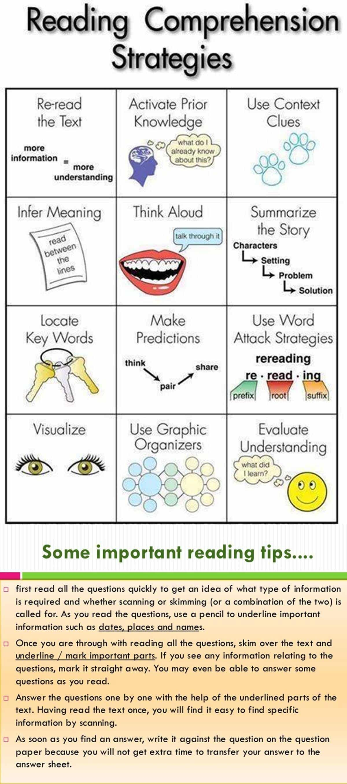 Reading Comprehension Strategies For English Language Learners Eslbuzz Learning English Reading Comprehension Strategies Teaching Reading Comprehension Reading Comprehension Reading strategies for esl students