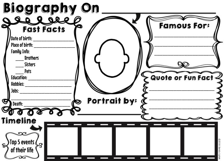 Quick And Fun Way To Do Biography Research With Students