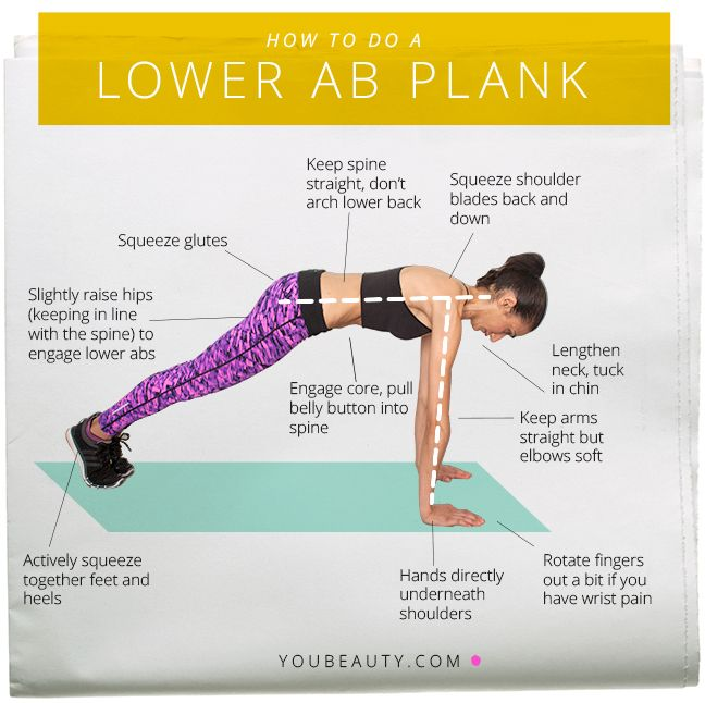 A Simple Way to Get More Out of Your Plank - Put some extra emphasis on your lower abs without breaking proper form.