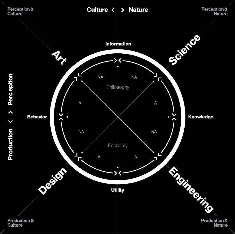 Design Science Journal Cambridge