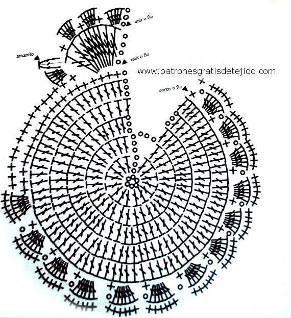 esquema gallina crochet | Irish crochet | Pinterest | Crochet ...