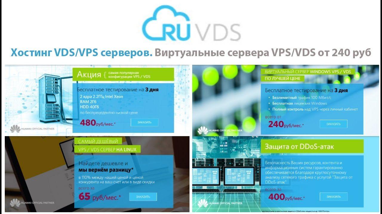 Анализ хостинга онлайн хостинг серверов cs 1
