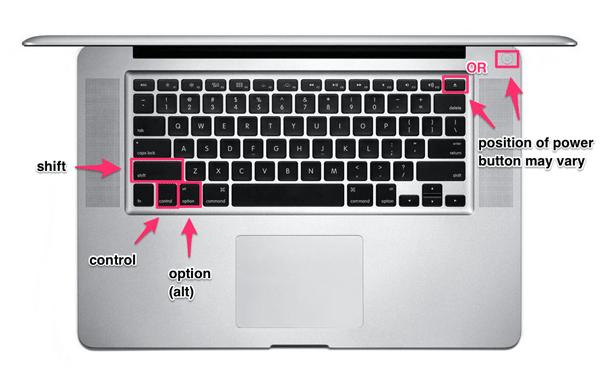 How to reset SMC Mac