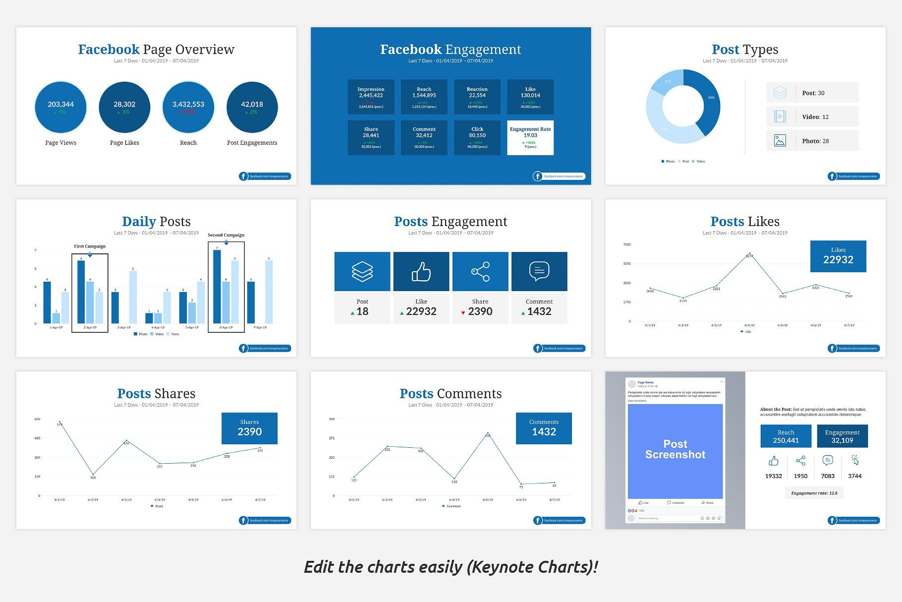 Facebook Report Keynote Template Keynote Template Powerpoint Templates Analytics Dashboard