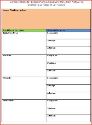 Sample Lesson Plan Template To Create A UD Lesson Plan - Universal design lesson plan template