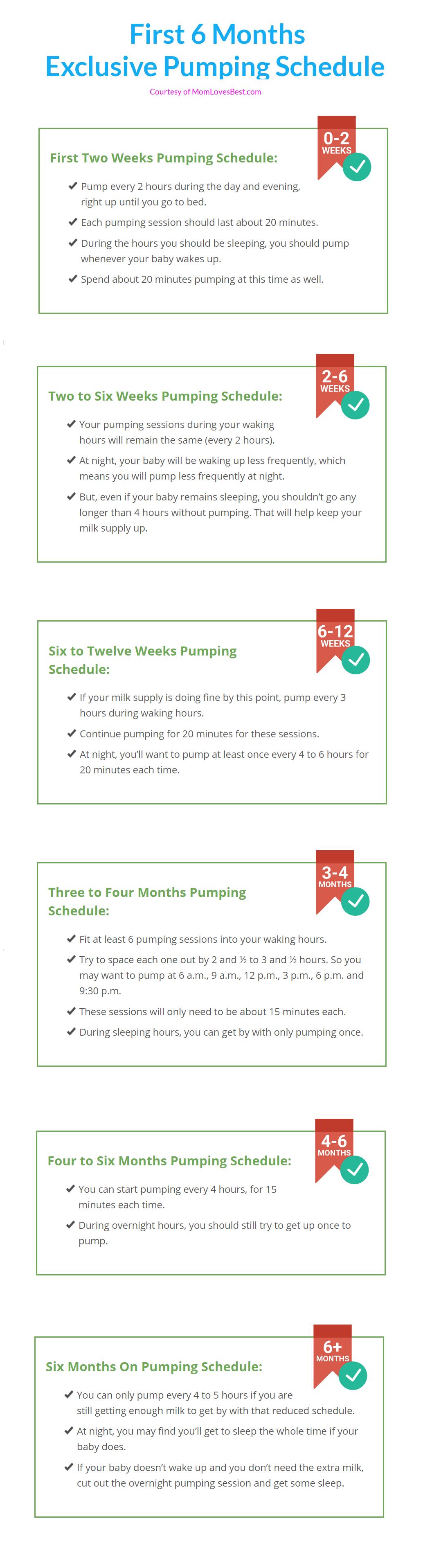 momlovesbest.com wp-content uploads 2017 08 Pumping-Schedule.png