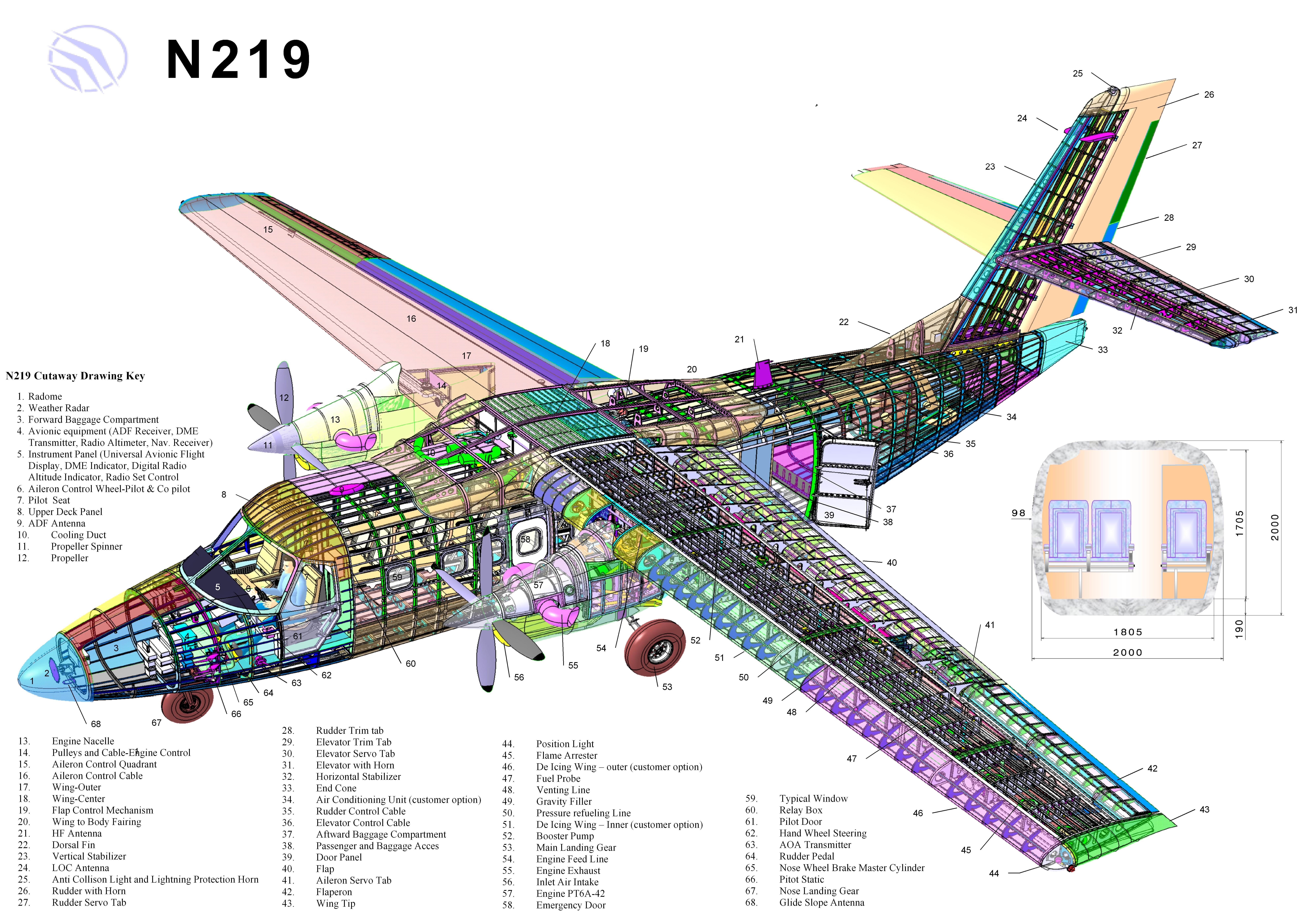 free download pictures of indonesian aerospace n 219 | gogolmogol ...
