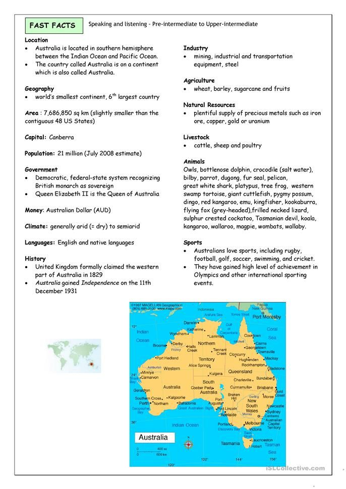 Let\'s Talk about Australia | School | Pinterest | Schule