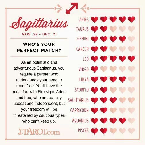 Match making star signs
