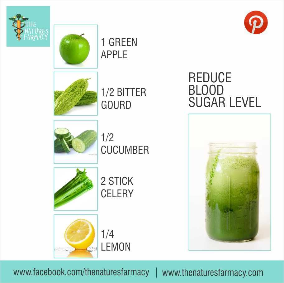 juice to reduce blood sugar level bitter gourd/melon is one