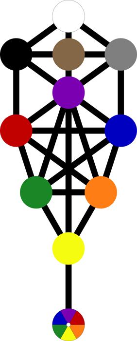 www.generazionebio.com