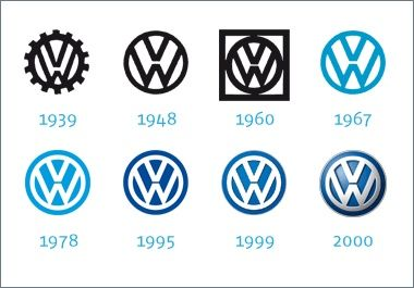 The Changing Face Of Volkswagen Project Vw Lobby Volkswagen