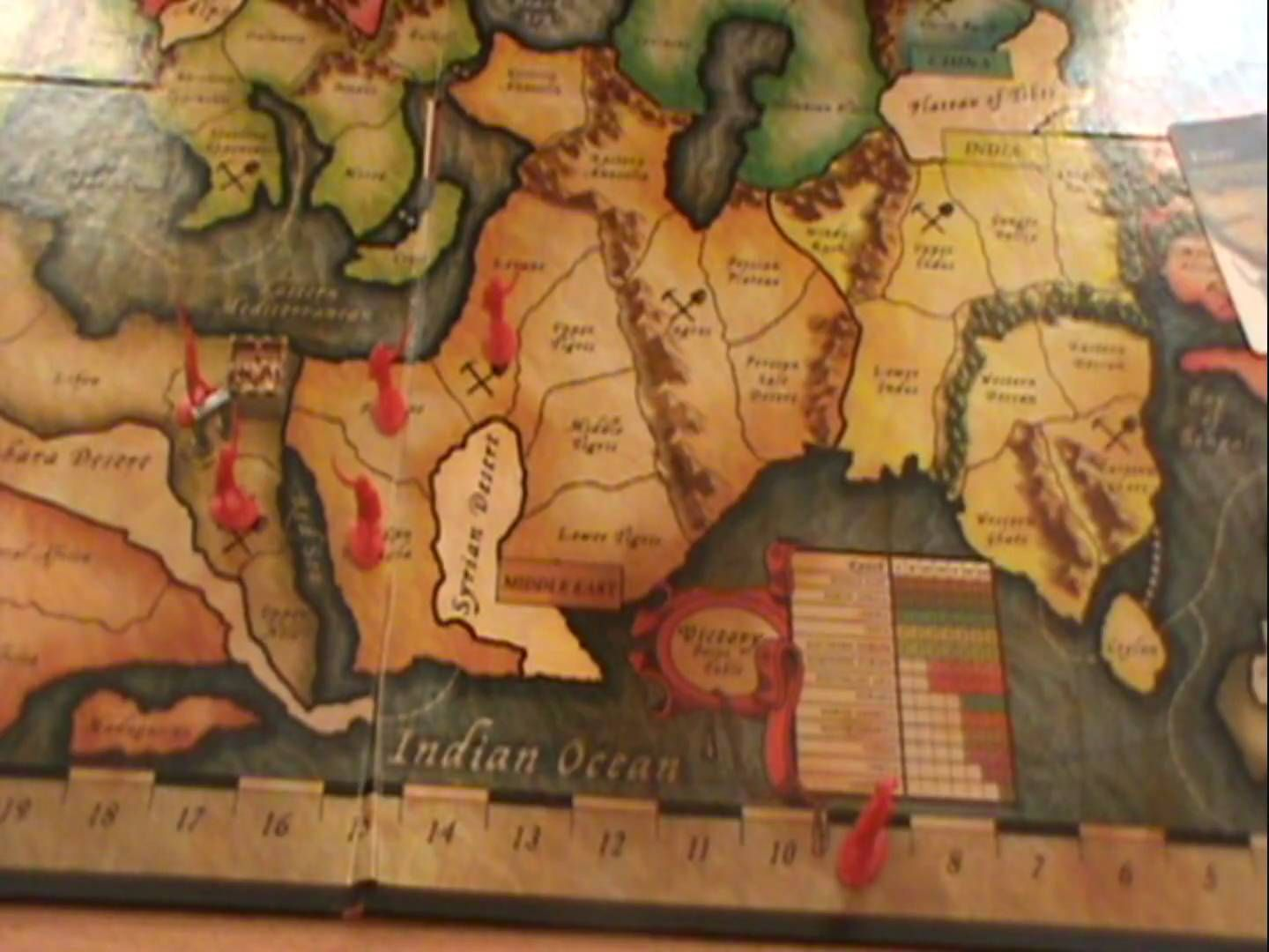 History of the World Board Game Review Part 1
