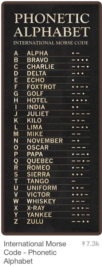 Pin By Keith Haig On Business Phonetic Alphabet Coding Morse Code