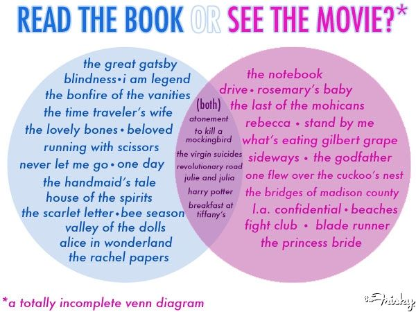 Venn Diagram: Read The Book Or See The Movie?  The Frisky; Have to agree with most of this
