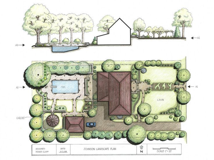 91 Simple Landscape Design Drawing Having A Set Of Landscape