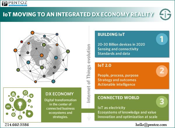 Internet-of-Things-maturity-and-evolutions-in ...