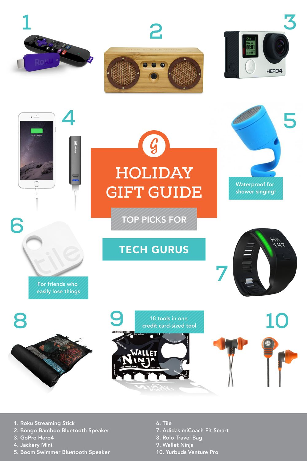 The Coolest Tech Gifts To Give And Ask For This Holiday Season - 10 great gift ideas for the travel obsessed