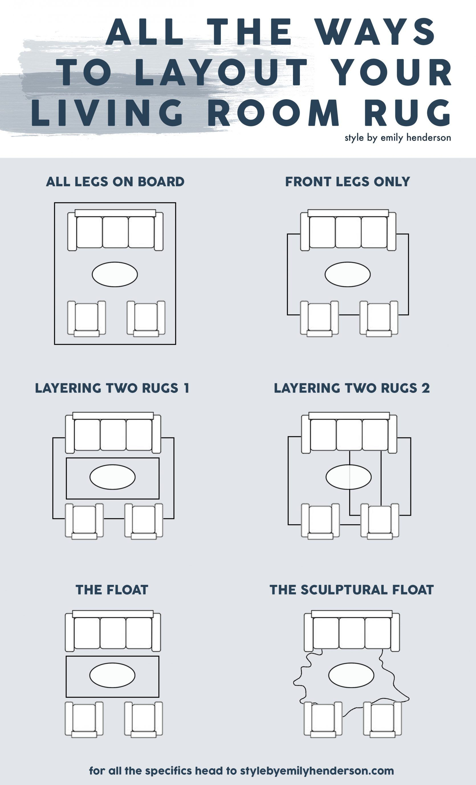 How To Choose The Right Rug Size For Your Living Room 5 Formulas Guaranteed To Work Emily Henderson In 2020 Living Room Rug Placement Living Room Rug Size Rugs In Living Room