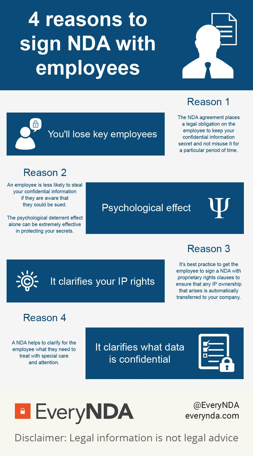 Here Are The  Main Reasons Why You Should Have Your Employees