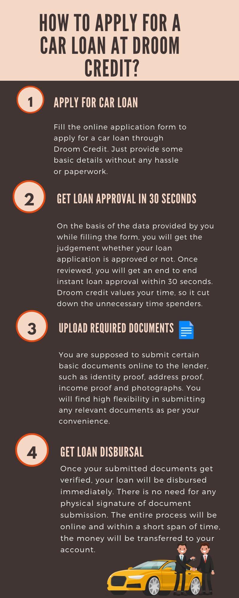 Pin By Sneha Sharma On Droom Credit In 2019 Car Loans Loan