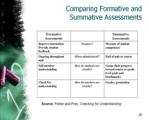 Npformative  Comparing Formative And Summative Assessments