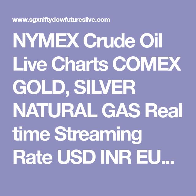Nymex Crude Oil Live Charts Comex Gold