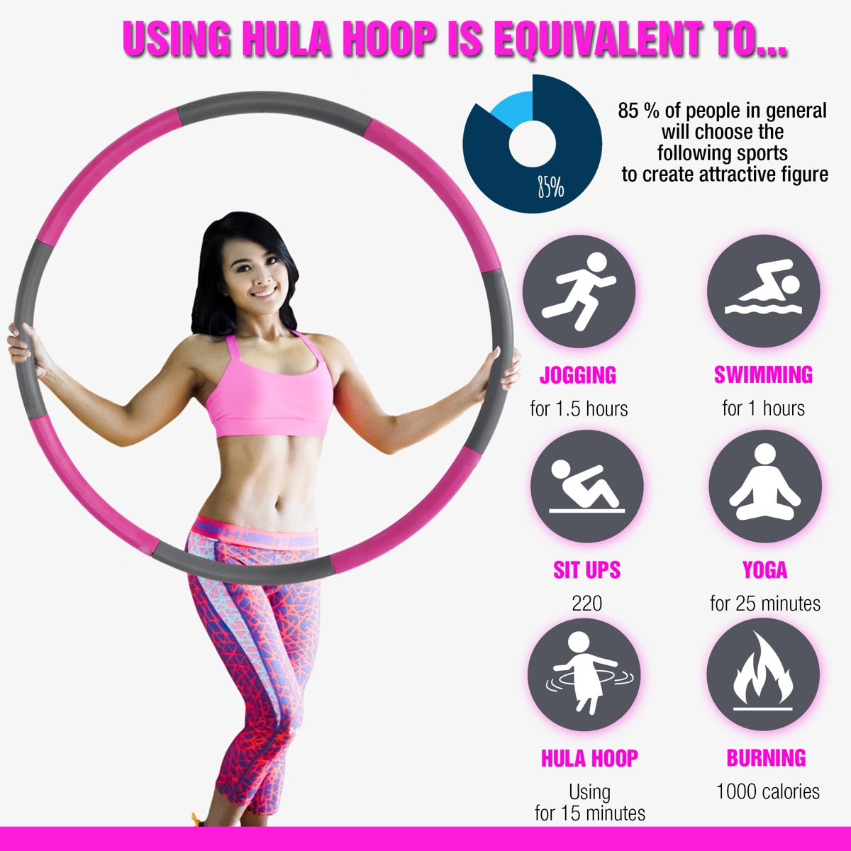 what is the benefit of hula hoop