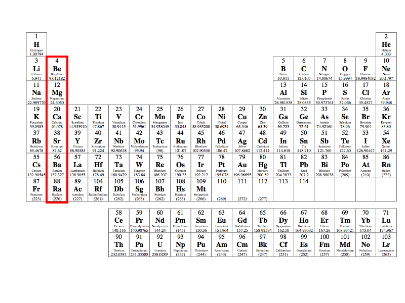 The Alkaline Earth Metals | Periodic table <Alkaline Earth Metals ...