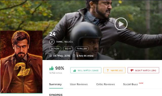rangitaranga full movie free  utorrent for ipad