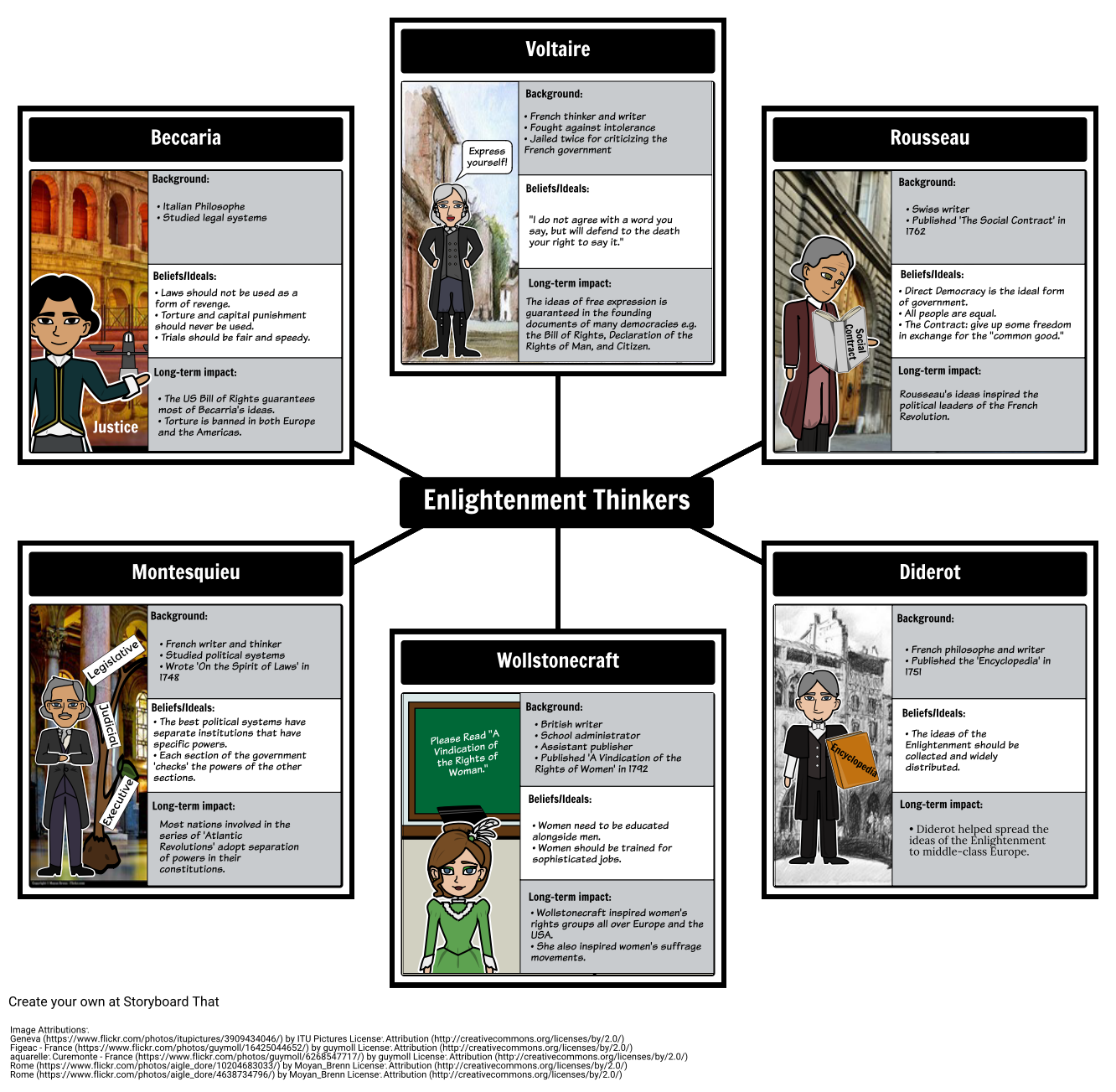 Use Engaging Lesson Plans And Storyboard Activities With Students In Your European History Class