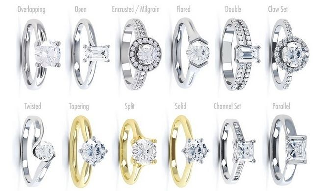 Engagement Ring Guide Settings Styles Engagement Ring Guide Engagement Ring Styles Custom Wedding Rings
