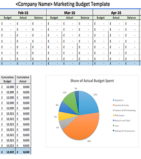 Budget Spreadsheet  Corporate Budgeting  Forecasting