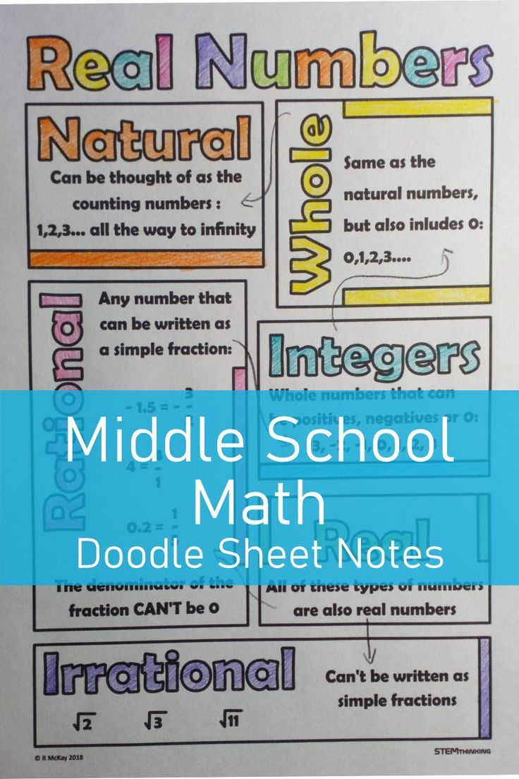 Number System Doodle Sheets For The Math Classroom Middle School Math Math Classroom Math Doodles [ 1105 x 736 Pixel ]