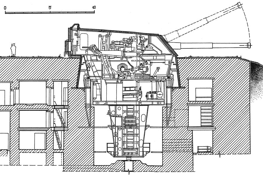 Внутри орудийного блока № 1 Ворошиловской батареи - Артиллерия - бог войны