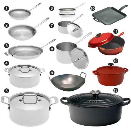 Kitchen Round Up Erin S Pots Pans Simplifried