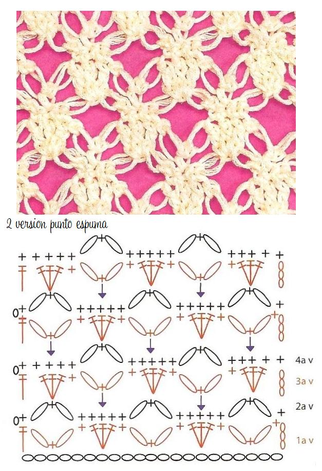 Punto espuma mar calado versiones diferentes | Crochet | Pinterest ...